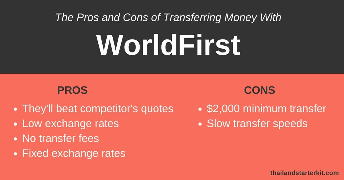 Pros Claim to beat any eligible quote from another provider Exchange rates usually most attractive when using comparative websites. No transfer fees charged You can fix an exchange rate for a future date Cons Minimum transfer is $2,000 Potentially slightly longer in the transfer process than competitors, indicating 1–4 days. Several factors influence this though, e.g. currency, amount, etc.