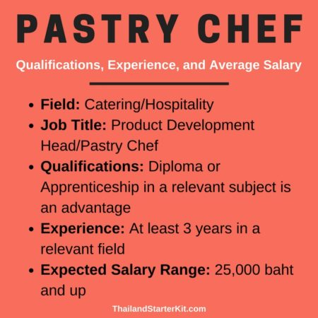 Pastry Chef Thailand