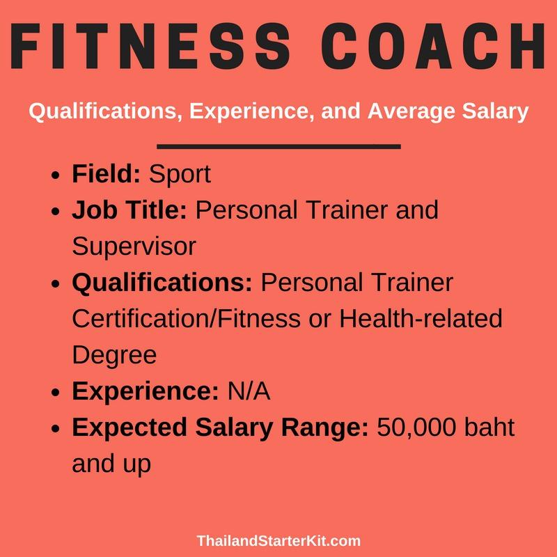 fitness coach bangkok