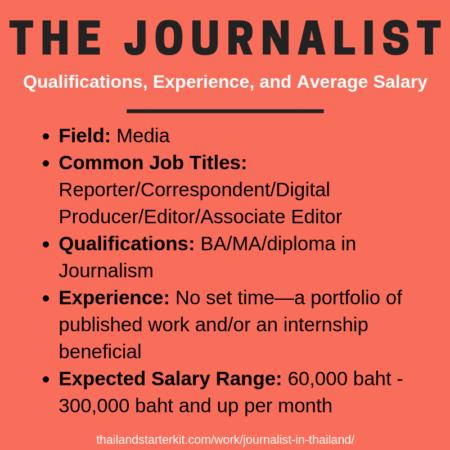 journalist in thailand