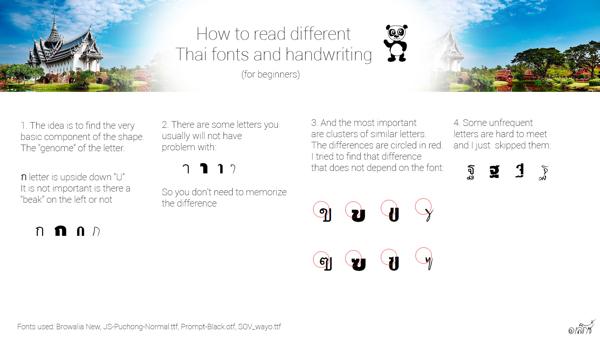 Read Thai Fonts