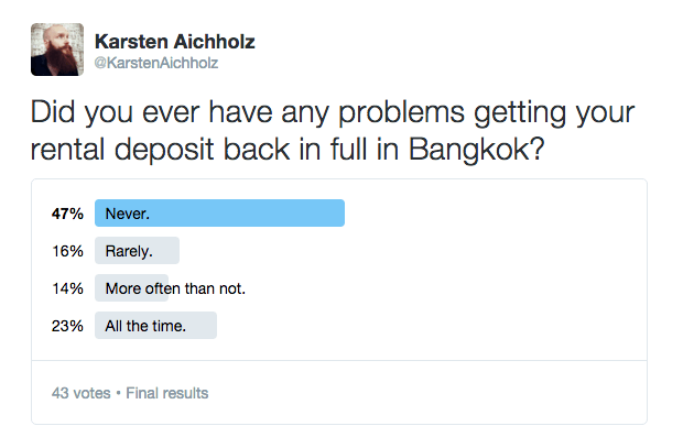 karstenaichholz_bkk-rent-deposit_poll